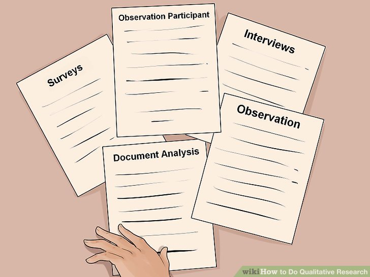 How To Do Qualitative Research 8 Steps With Pictures WikiHow