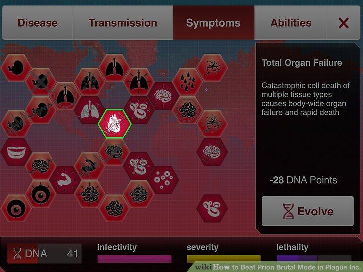 Evolve Total Organ Failure.