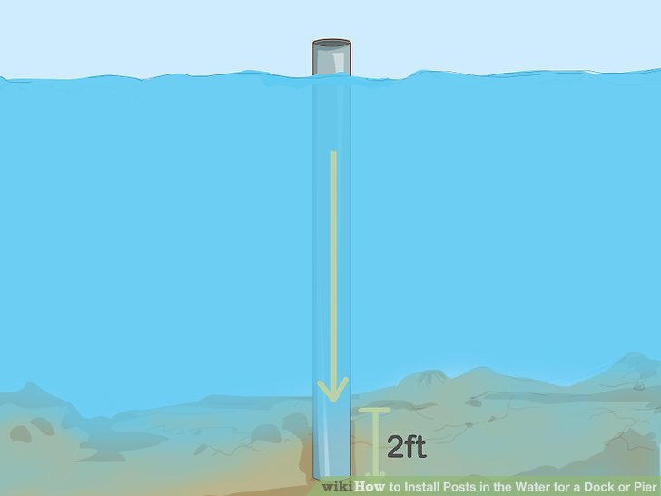 Drive the PVC pipe 1–2 ft (0.30–0.61 m) into the ground.
