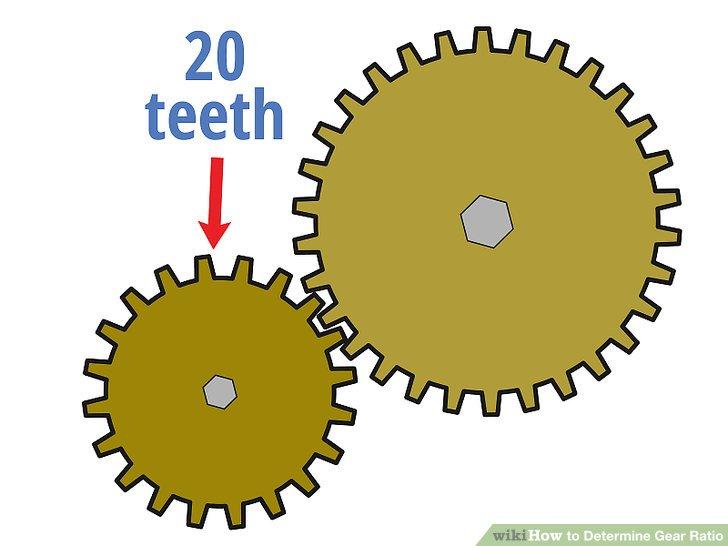 Zählen Sie die Anzahl der Zähne am Antriebszahnrad.
