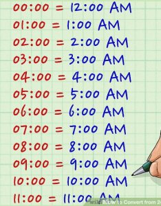 Image titled convert from hour to time step also how steps rh wikihow
