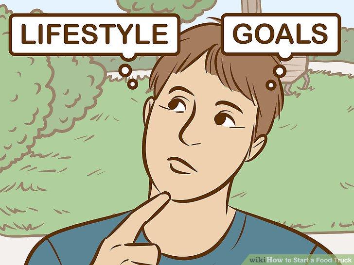 Betrachten Sie Ihre Ziele und Ihren Lebensstil.