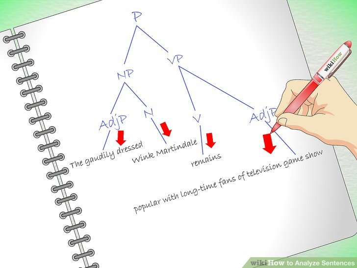 diagram appositive phrases 3 way light switch wiring australia how to analyze sentences with pictures wikihow image titled step 14