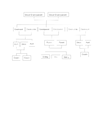 how do i draw a family tree diagram solar pv 3 phase wiring to 10 steps with pictures wikihow template siblings