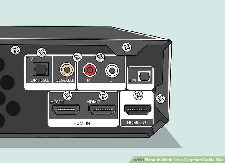 Comcast Cable Box Hook Up Diagram