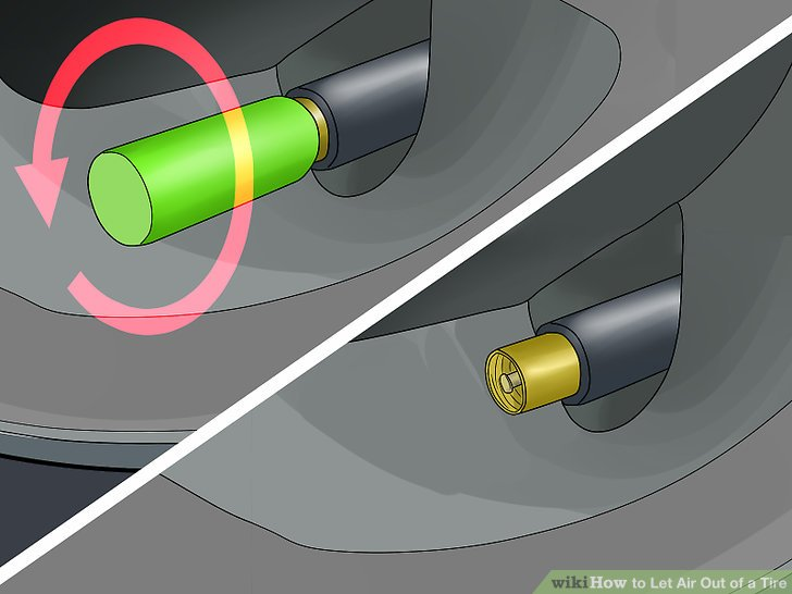 Drehen Sie die Kappe am Ventil gegen den Uhrzeigersinn, um sie abzunehmen.