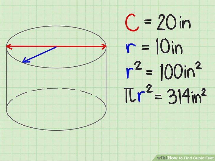 Multiplizieren Sie den quadratischen Radius mit pi.