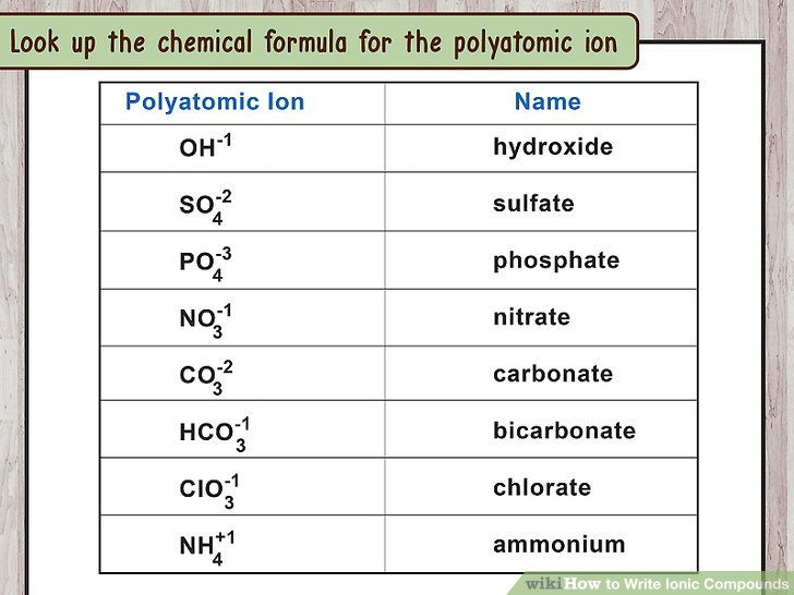 How To How To Write Ionic Compounds