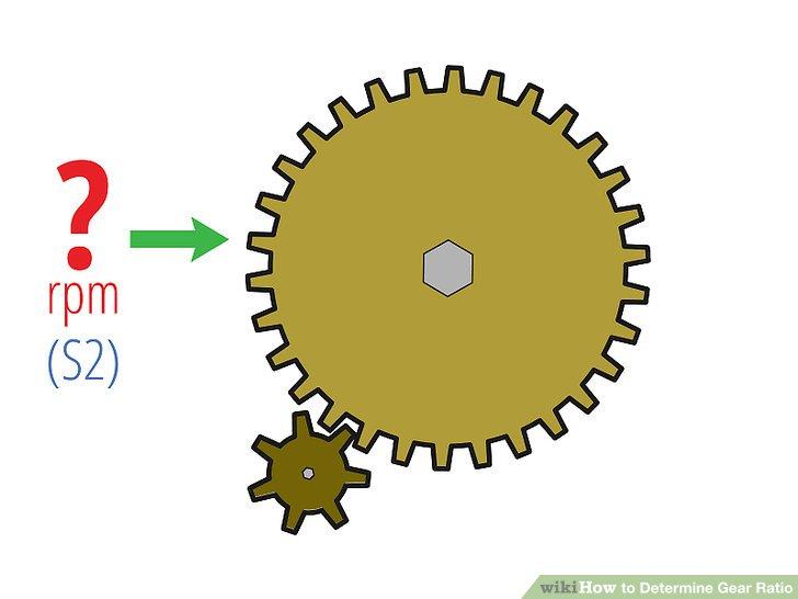 Fügen Sie Ihre Informationen in die Formel S1 × T1 = S2 × T2 ein.