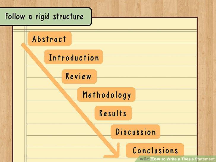 Follow a rigid structure.