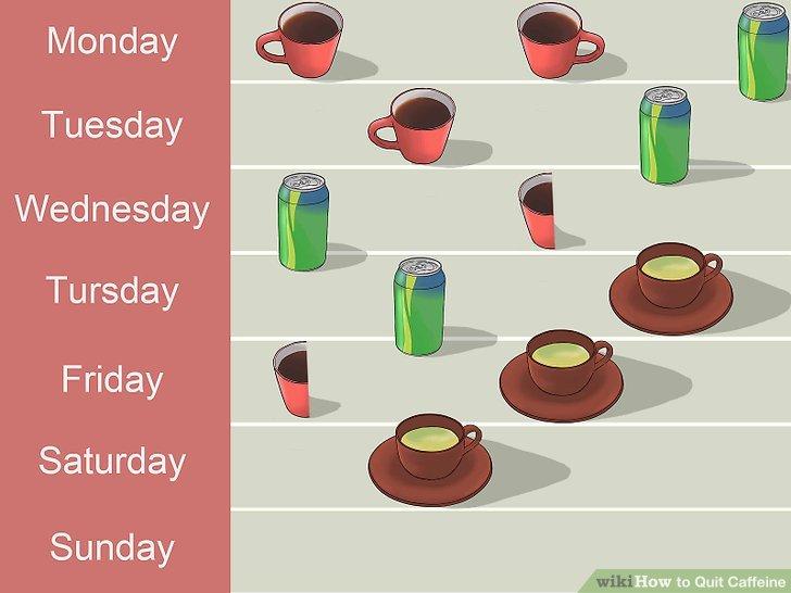 Beginnen Sie mit dem Auslaufen von Koffein.