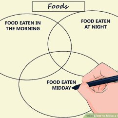 How To Fill Out A Venn Diagram Msd 6al Wiring Gm Hei Make 15 Steps With Pictures Wikihow Image Titled Step 9