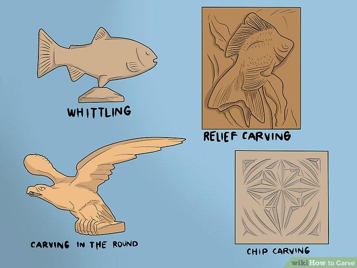 Identifizieren Sie die vier Arten der Holzschnitzerei.