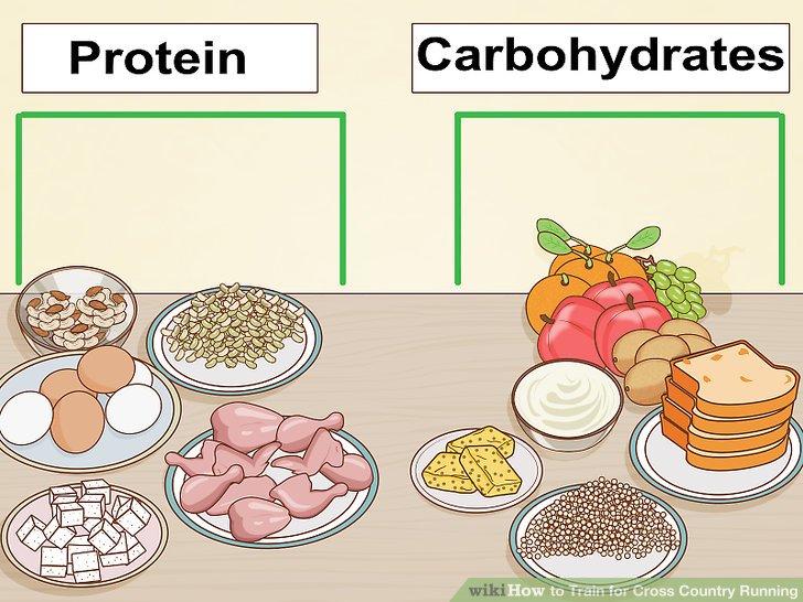 Essen Sie viel Eiweiß und Kohlenhydrate.