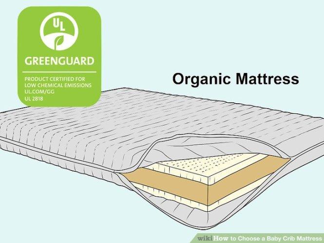 Image Led Choose A Baby Crib Mattress Step 13
