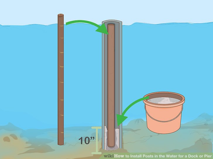Pour 10 in (25 cm) of concrete into the pipe, then insert the post.