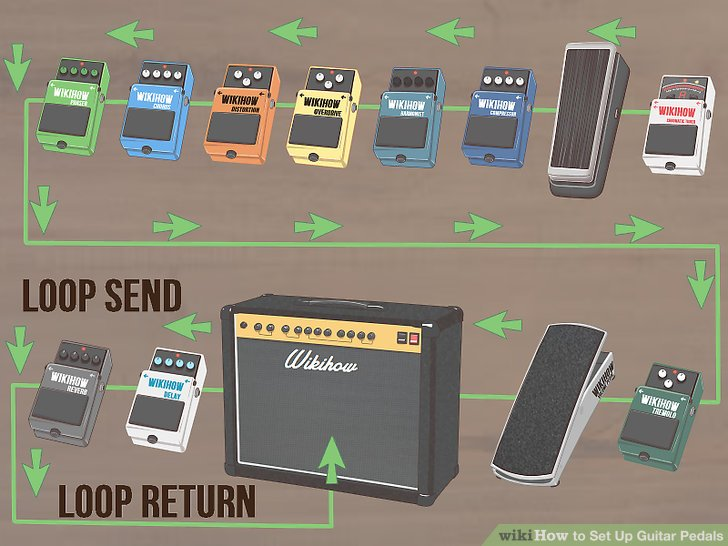 guitar pedalboard wiring diagram hydraulic solenoid valve 3 ways to set up pedals wikihow image titled step 12