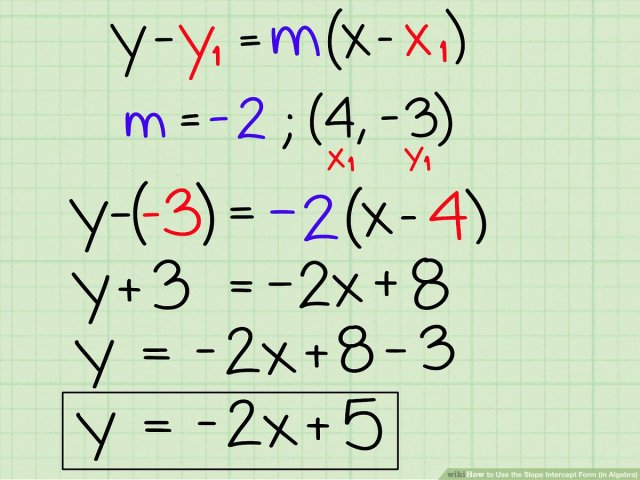 29 Ways to Use the Slope Intercept Form (in Algebra) - wikiHow