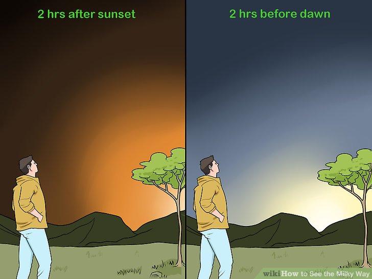 Beginnen Sie zwei Stunden nach Sonnenuntergang und vor der Morgendämmerung mit Sternengucken.