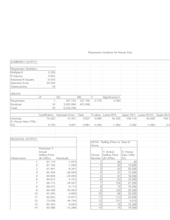 How to Run Regression Analysis in Microsoft Excel (with