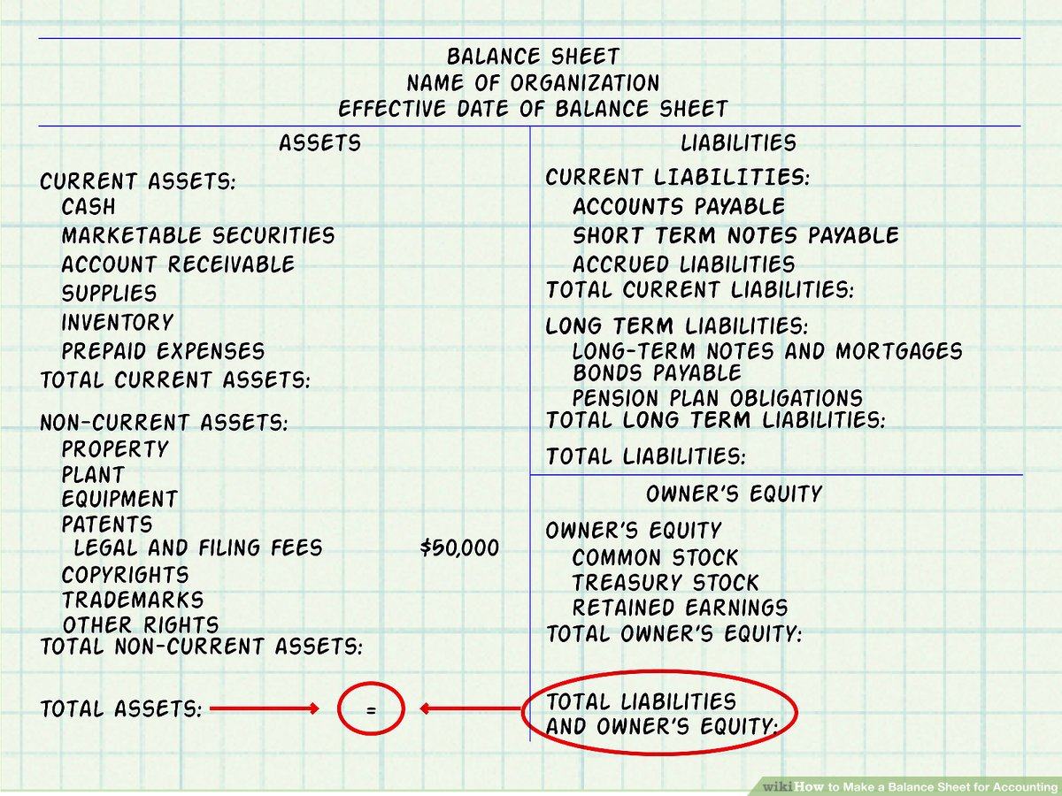 hight resolution of How to Make a Balance Sheet for Accounting: 13 Steps