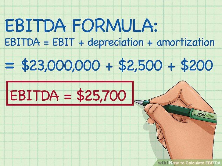 formula amortization