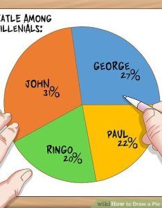 Image titled draw  pie chart from percentages step also how to steps with pictures rh wikihow