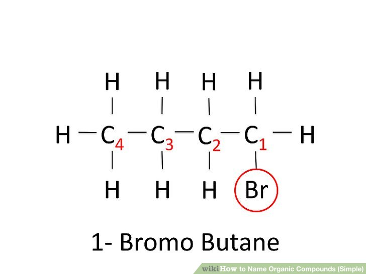 How to Name Organic Compounds (Simple): 14 Steps (with