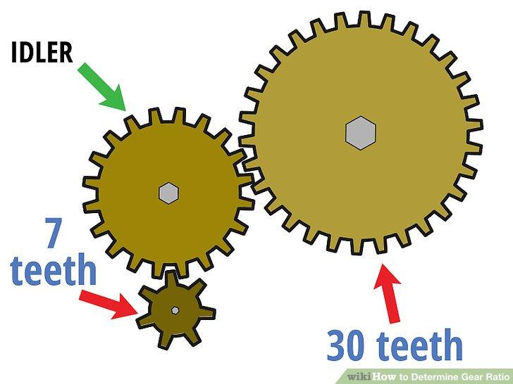 Beginnen Sie mit einem Zahnradzug mit mehr als zwei Gängen.