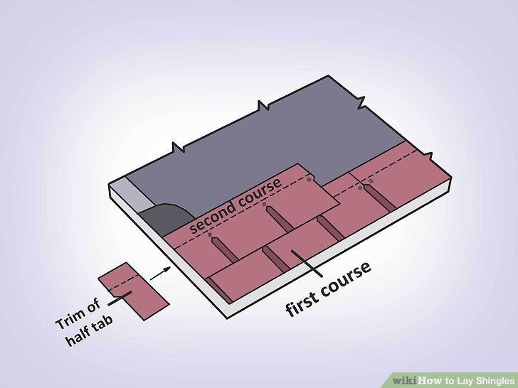 Expert Advice on How to Lay Shingles  wikiHow