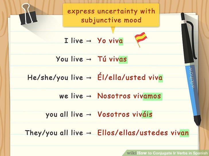 Conjugate Ir Verbs in Spanish Step 4.jpg