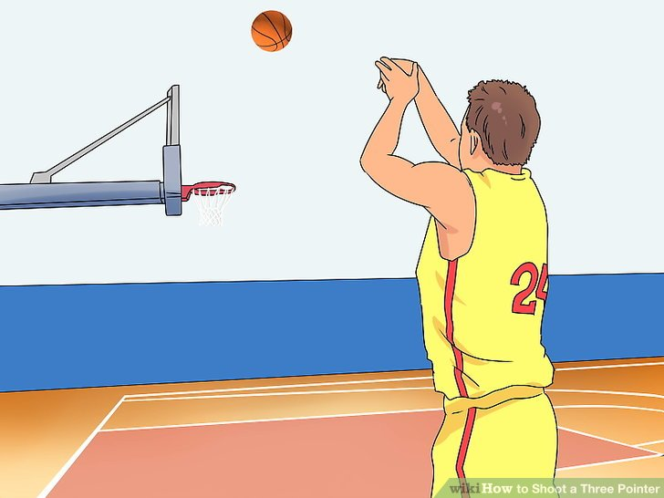 Practice shooting from different places behind the 3-point line.