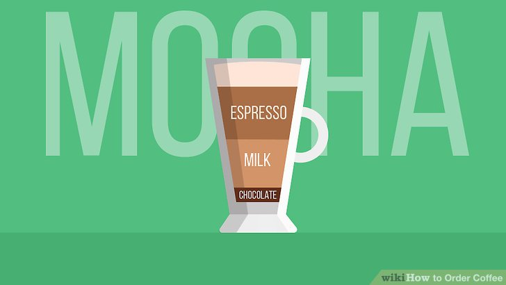 Turn your latte into a mocha.