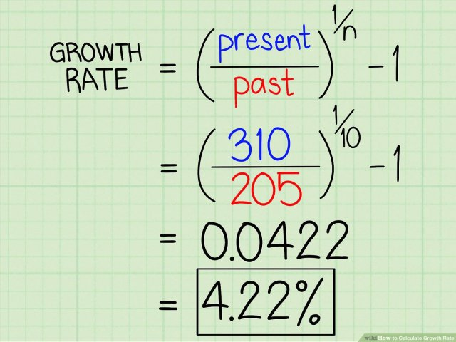 How to Calculate Growth Rate: 29 Steps (with Pictures) - wikiHow