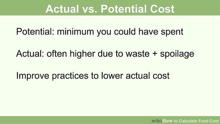 Analysieren Sie Ihre potenziellen Lebensmittelkosten.