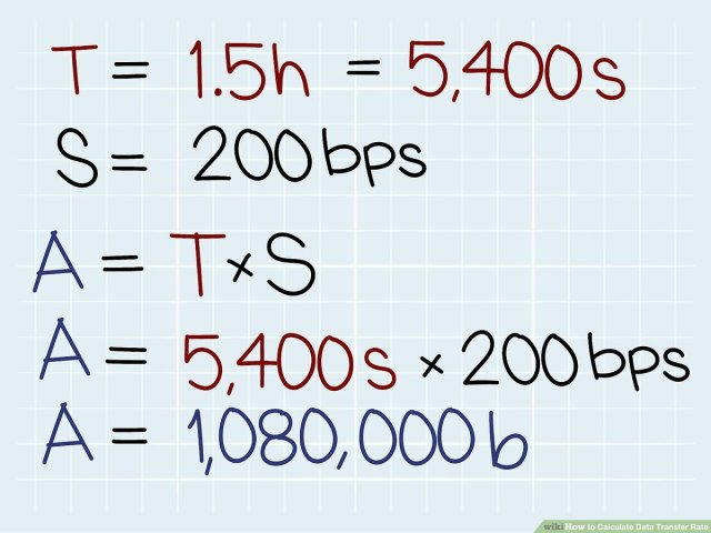 How to Calculate Data Transfer Rate: 29 Steps (with Pictures)