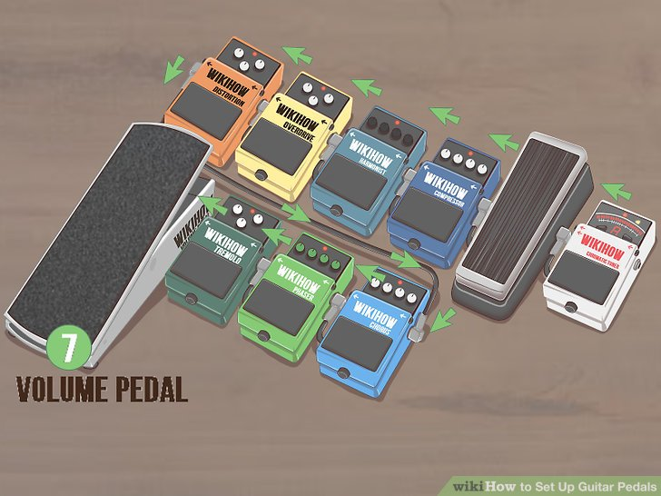 guitar pedalboard wiring diagram fender strat tbx 3 ways to set up pedals wikihow image titled step 9