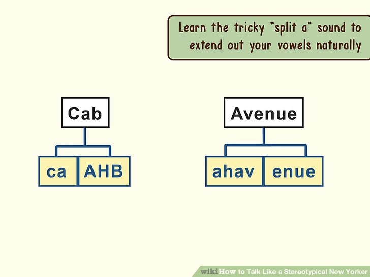 """Lernen Sie den kniffligen """"Split a"""" -Sound, um Ihre Vokale auf natürliche Weise zu erweitern."""