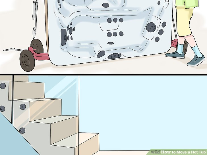Verwenden Sie einen Gerätetransportwagen, wenn Sie mit Treppen arbeiten müssen.