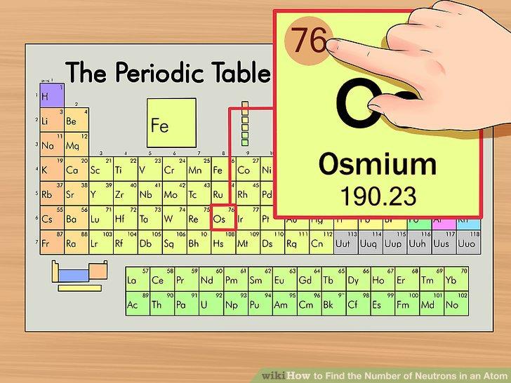 so ermitteln sie die anzahl der neutronen in einem atom. Black Bedroom Furniture Sets. Home Design Ideas