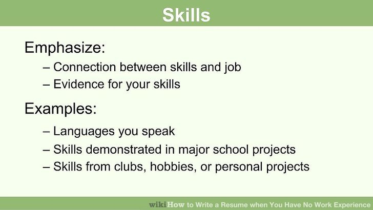 Skills You Can Put On A Resume. what to put in a resume what should ...