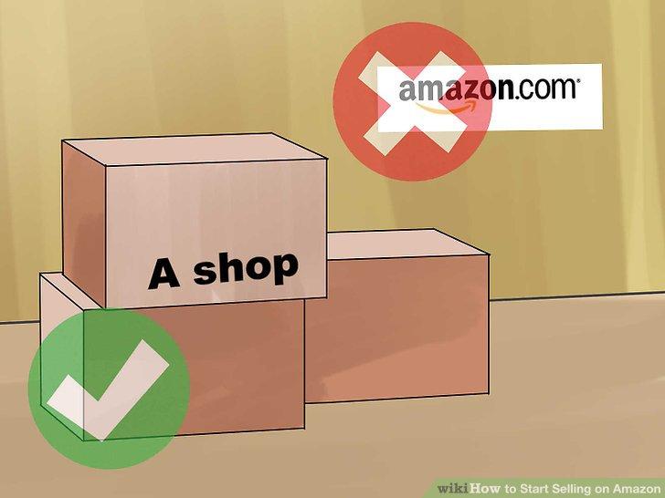 Verkauf von Artikeln, bei denen Amazon.com nicht als Verkäufer aufgeführt ist.