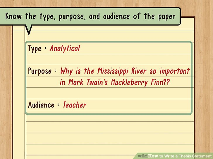 Know the type, purpose, and audience of the paper.