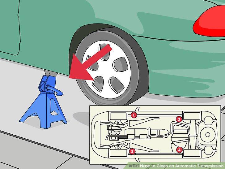 Stellen Sie sicher, dass Sie die richtige Flüssigkeit für Ihr Fahrzeug haben.