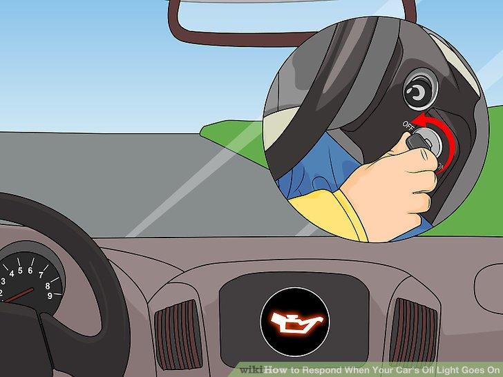 Wie ist es gemacht? - Wie Reagieren Sie, Wenn Sie Ihr Auto Öl-Licht ...