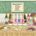 How To Make A Mimosa Bar With Pictures Wikihow
