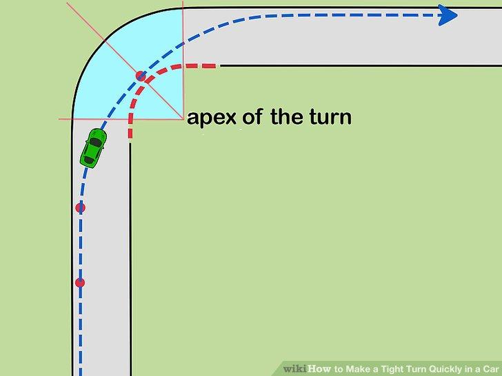 Zielen Sie auf den Scheitelpunkt der Kurve.