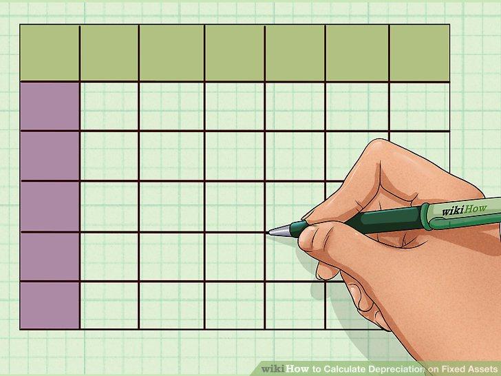 Create your depreciation schedule.