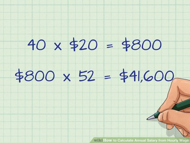 How to count hourly rate