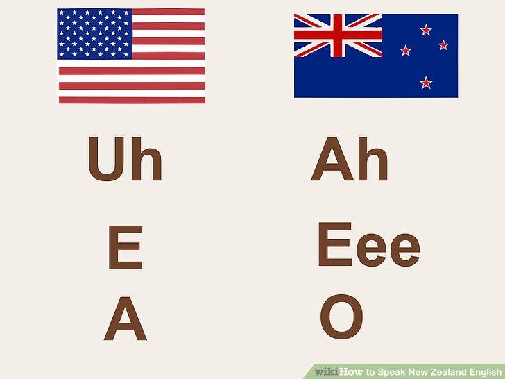 Wie Man Neuseeland Englisch Spricht Wieistesgemacht